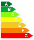 energetic certification